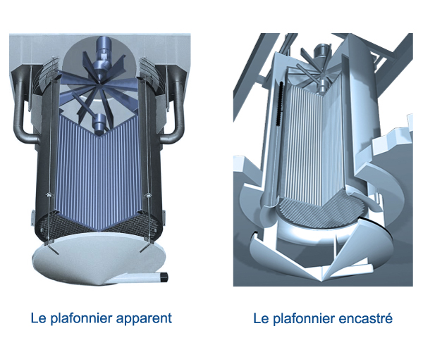 conditionneurs d'air plafonniers